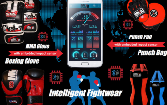 MM8 Intelligent Fightwear w/ Sensors + App